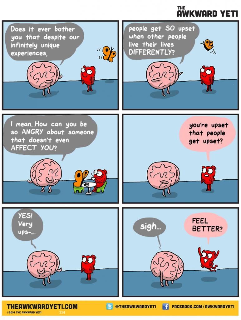 Anger paradox