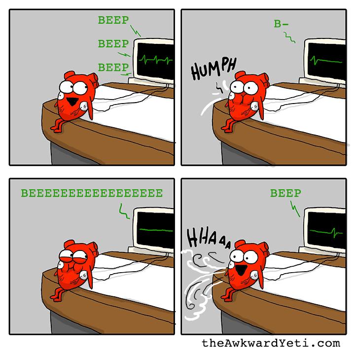 Heart's Monitor